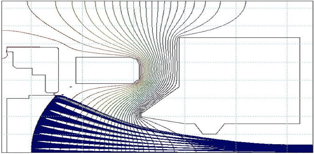 Electron Gun A101595 beam profile, Altair Technologies-USA